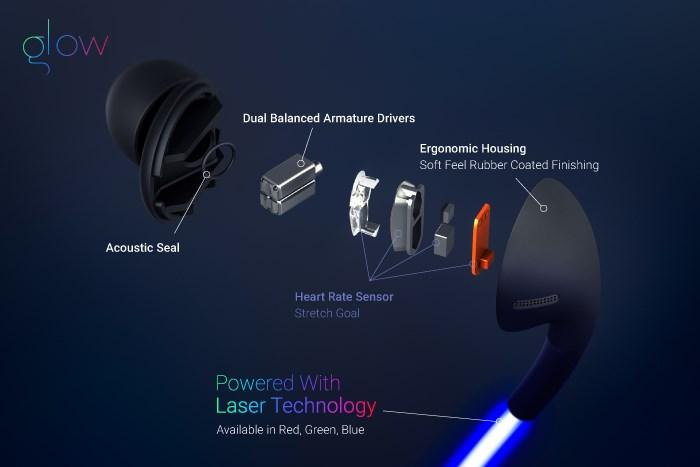glow-earphones