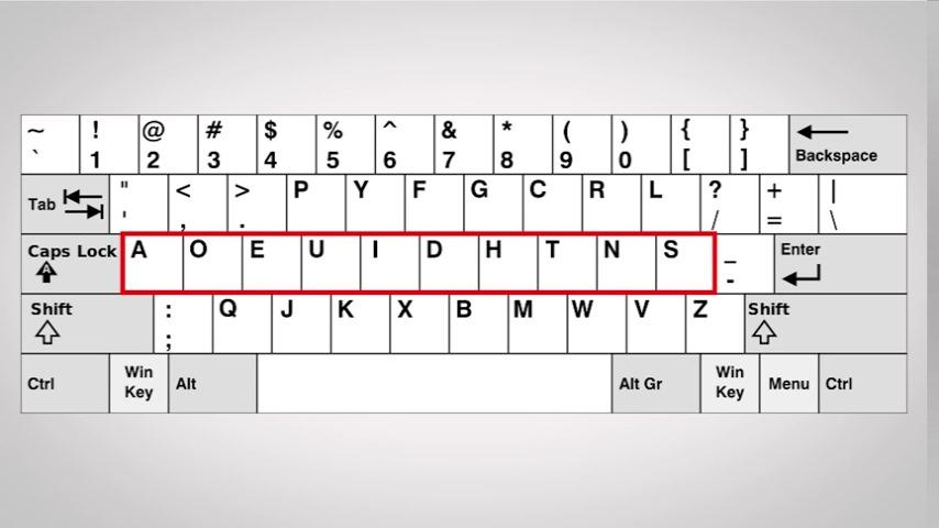 dvorak keyboard home row
